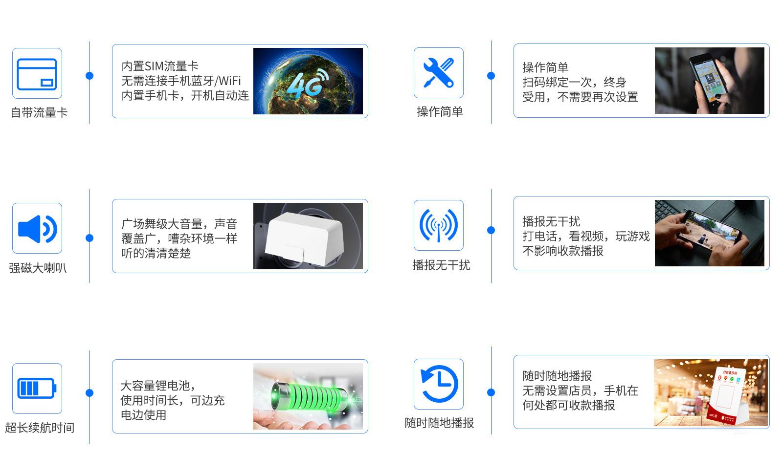 云播报音箱CF02/CG01核心功能
