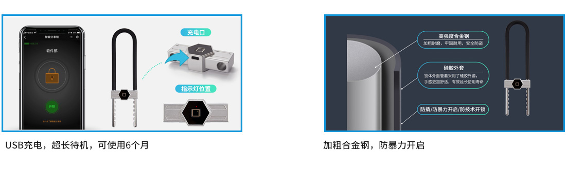 指纹蓝牙智能锁LG01核心功能