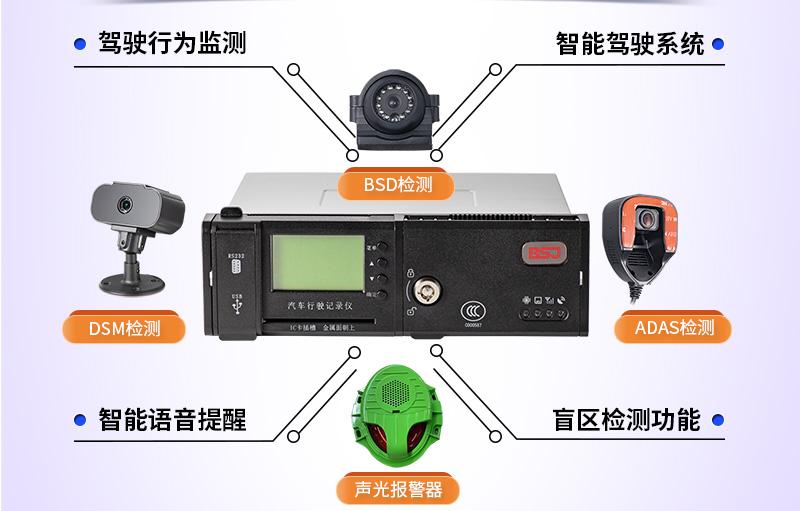 博实结AI主动安全预警系统(ADAS+DSM+BSD+DVR)四合一产品介绍