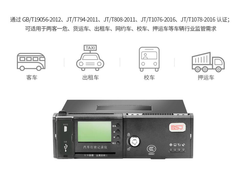 4G车载视频终端GF06核心功能
