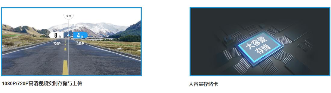 1080P高清视频实时存储与上传